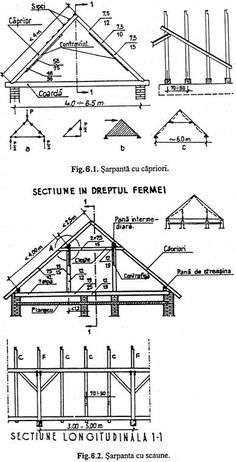 ACOPERISURI - Rol, alcatuire, clasificare si montare Bathroom Interior, Floor Plans, Diagram, Frame, Calculus, Picture Frame, Frames, Floor Plan Drawing, House Floor Plans
