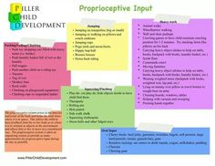 List of proprioceptive activities for home from Pillar Child Development (though most are not age sensitive) List of grants in a variety of subjects Proprioceptive Activities, Proprioceptive Input, Occupational Therapy Activities, Sensory Therapy, Pediatric Occupational Therapy, Sensory Activities, Speech Therapy, Pediatric Ot, Vestibular System
