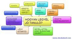 Tanulásmódszertan :: OkosKaLand Learning Styles, Kids Learning, Classroom Rules, Schools First, How To Gain Confidence, School Psychology, Class Management, Special Education, Kids And Parenting