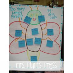 Mrs. Plants Press: Ants, Fireflies,and some Math