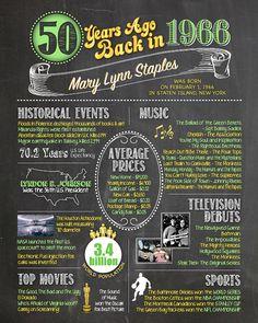1966 50th Birthday or 50th Anniversary Chalkboard by DecoroDesign