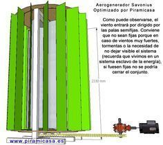Planos gratis de aerogenerador Savonius