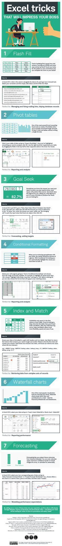 Tom\u0027s Tutorials For Excel Summing Ranges From Multiple Worksheets