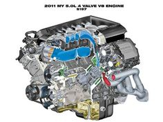 """Ford 5.0 """"Coyote"""" DOHC V-8, as in 2011 Mustang"""