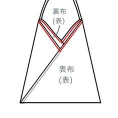 【型紙・作り方】あずま袋の三角バッグ - ハンドメイド洋裁ブログ yanのてづくり手帖-簡単大人服・子供服・小物の無料型紙と作り方- Sewing Hacks, Sewing Tutorials, Sewing Patterns, Origami Tote Bag, Handmade Bags, Handmade Items, Triangle Bag, Blog Couture, Handmade Notebook