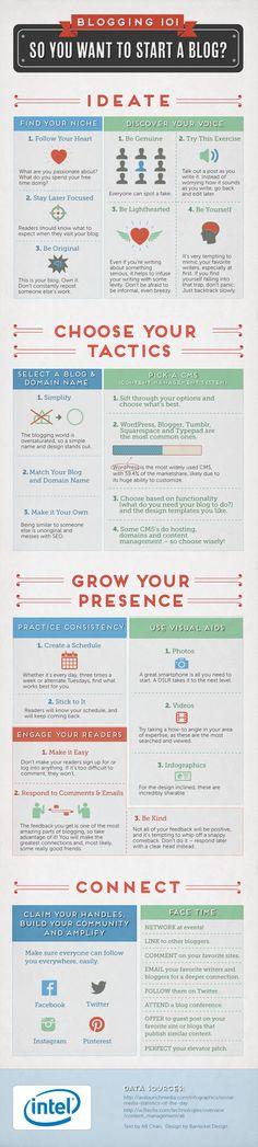 Step by Step Guide to a Profitable Small Business Blog via @rebekahradice #bloggingtips