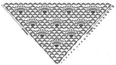 Mes favoris tricot-crochet: Modèle gratuit : Un châle au crochet