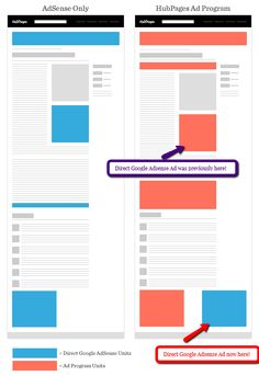 Is the New HubPages Layout Killing Your Google Adsense Revenue?