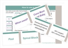 Pain Management for labour and childbirth - card sort antenatal teaching activity
