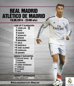 La alineación del Real Madrid ante el Atlético de Madrid.