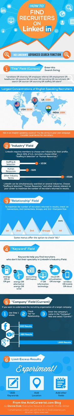 10 Careers In Ideas Infographic Marketing Job Search Salary Guide