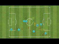 Pep Guardiola - 'Technical-Physical Circuit' - YouTube