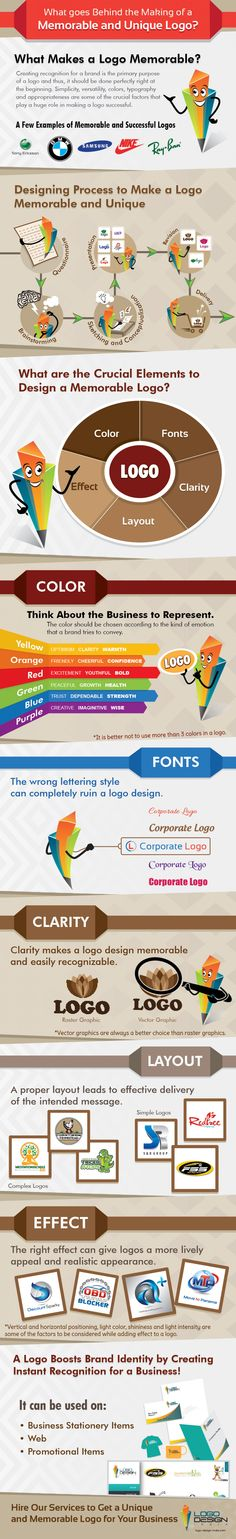 What Goes behind the Making of a Memorable and Unique #Logo