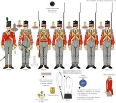 British 71st Regiment, a Highland unit, as seen from the checkered caps, but different in that they didn't wear kilts as did most Scottish Highlanders.