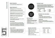 Branding Tt  Branding Strategy Businessbranding Brandmarketing