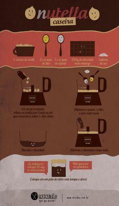Nutella Caseira - Receita Ilustrada