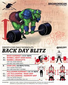 Back Day Blitz Back Workout - Back Exercises To Super Charge Your Back Workouts…