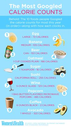 "Repin this guide to save yourself a search the next time you're tempted to Google ""calories in..."" http://www.womenshealthmag.com/weight-loss/how-many-calories?cm_mmc=Pinterest-_-womenshealth-_-content-weightloss-_-caloriesearches"
