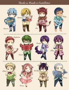 Browse Kuroko no Basuke seirin team Chibi collected by Aliza Zee and make your own Anime album. Kuroko No Basket, Anime Zodiac, Zodiac Art, Zodiac Signs Gemini, Zodiac Star Signs, Aomine Kuroko, Kuroko Chibi, Midorima Shintarou, Kise Ryouta