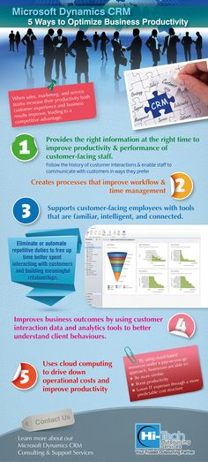 This infographic visually represents how Dynamics CRM can help manage critical relationships efficiently while generating improved business value. #MicrosoftDynamicsCRM