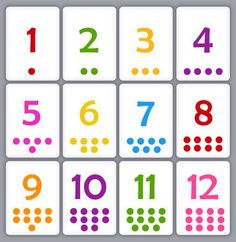 Printable flash card colletion for numbers with dots for preschool / kindergarten kids Preschool Writing, Numbers Preschool, Preschool Learning Activities, Learning Numbers, Free Preschool, Kindergarten Math, Math Flash Cards, Counting For Kids, Alphabet Charts