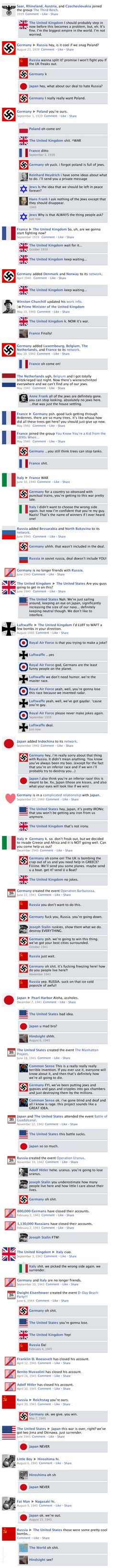 Facebook News Feed History of the World > WWII