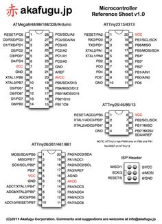 akafugu.jp Electronics Reference Sheet v1.1b - Electronics-Lab