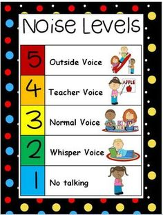 This is a simple chart to display in the classroom to help monitor the noise level.  A clothespin could be used to mark which level of noise you want to hear.