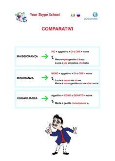 #comparativi - #grammatica #italiana — your skype school