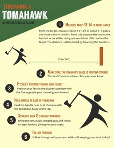 How to Throw a Tomahawk or Axe Infographic