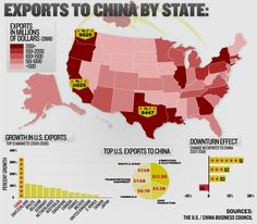 Infographic: US Exports to China by State | China Global Trade #globaltrade