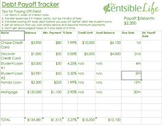 Pay off your debt with this Debt Payoff Tracker