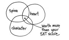 ....worth more than your SAT score.          -JH@Forbes