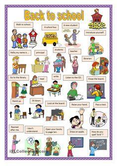 Resultado de imagen para classroom language