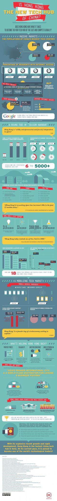 ¿Es Hong Kong el centro tecnológico de China? #infografia #infographic