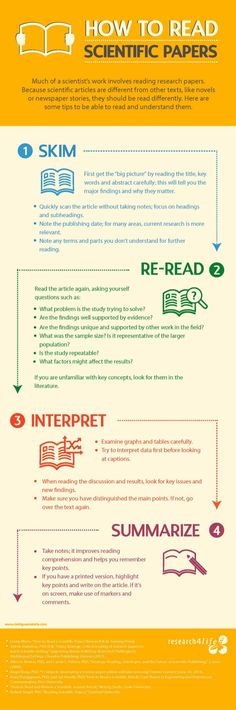 How to read scientific papers - Bildung Content Writing Courses, Academic Writing Services, Research Writing, Thesis Writing, Research Skills, Research Paper, Essay Writing, Writing Skills, Scientific Journal