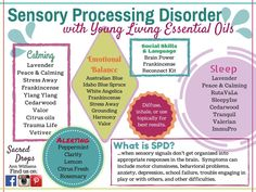 For ordering please go to https://www.youngliving.org/sctomura Member Number 1842426 Oils for Sensory Processing Disorder created by www.theoilyspot.com