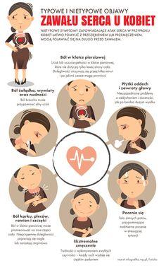 Objawy zawału serca u kobiet Health Diet, Health Fitness, Traditional Chinese Medicine, Herbal Remedies, Healthy Tips, Good To Know, Feel Better, Herbalism, Life Hacks