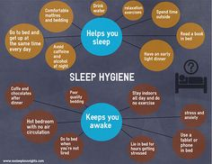 infographic with examples of good and bad sleep hygiene