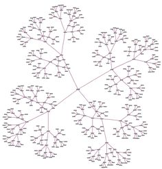 Tree_graph_example