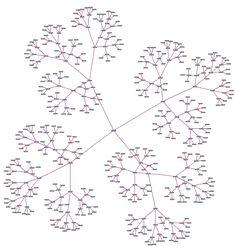 Tree_graph_example