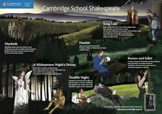 Our favourite characters and quotations from Cambridge School Shakespeare. Click the image to download this free poster and print to A3 for use in your classroom. #cambridgeclassroom #shakespeare #edchat #engchat