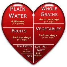 ♥ Food guidelines for a healthy heart ♥ and body