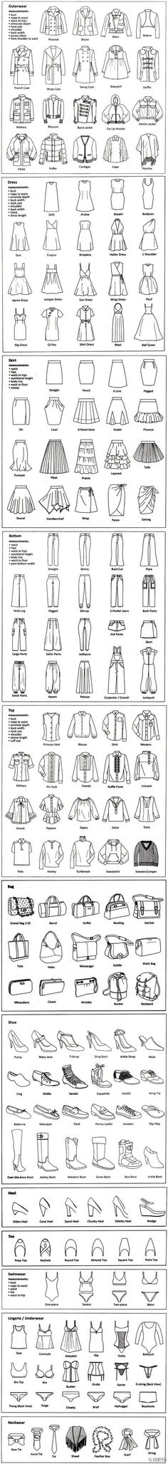 Garment Fashion Terminology - some of these are a little obvious, but I geek out over graphics like these.