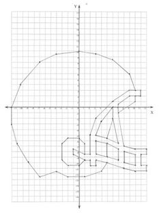 Solve 40 systems of linear equations and plot the solutions as coordinate points to reveal a football helmet. Have students draw the logo of their favorite team on the helmet.