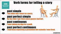 Verb forms for telling a story Improve English, Learn English, Verb Forms, Verb Worksheets, Past Tense, Good Company, Teaching English, English Language, Education