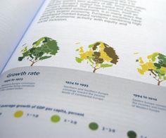 Golden Growth report | Zephyr