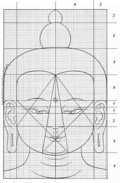 buddha head, detail