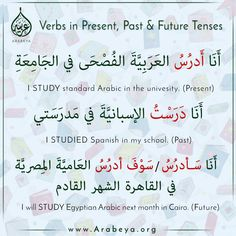 Arabic grammar فعل درس أنا أدرس أنا درست أنا سأدرس / سوف ادرس