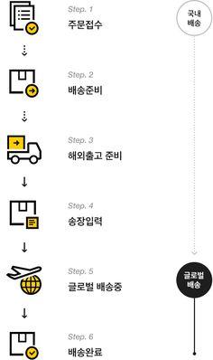 카카오 프렌즈샵 Mobile Ui Design, App Ui Design, Page Design, Icon Design, Website Icons, Brand Icon, Game Interface, App Design Inspiration, Pictogram